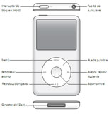 Manual de Funciones del iPod Classic