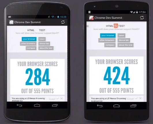 Soporte de HTML5 en Android 4.3 vs 4.4
